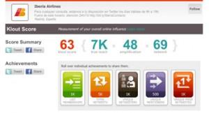 social-media-point-medir-redes sociales